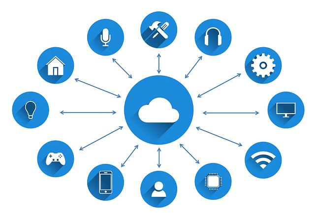 cloud computing Brisbane